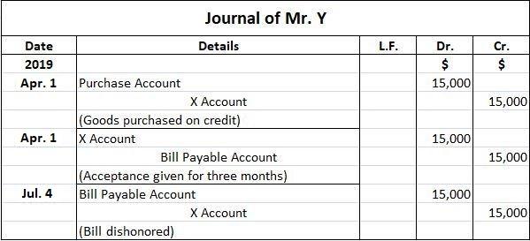Mr. Y Journal Entries