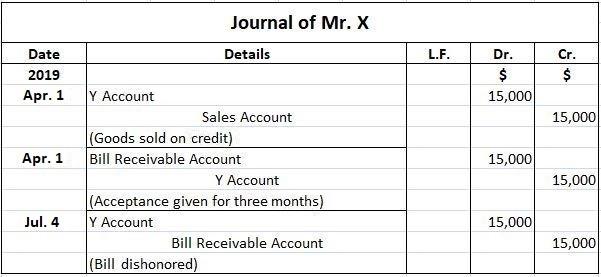 Mr. X Journal Entries
