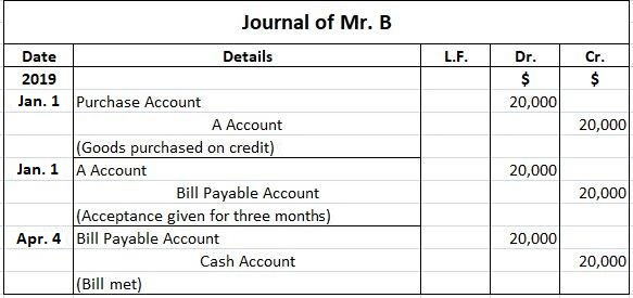 Mr. B Journal Entries