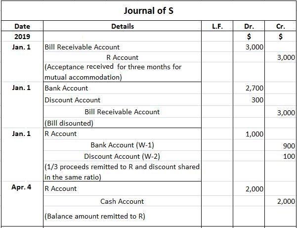 J's Journal Entries