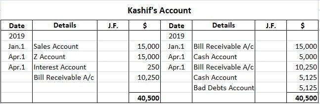 K's Account