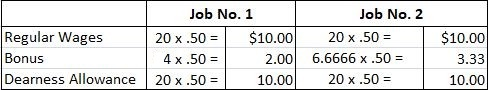 Labour Costing Calculations Problem 2