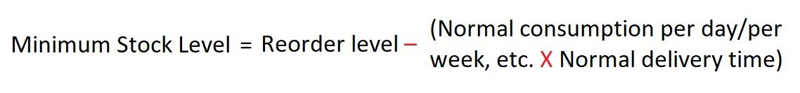 Minimum stock level formula