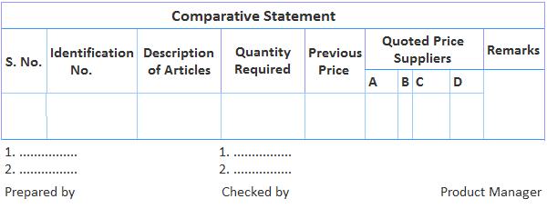 Comparative Statement Format