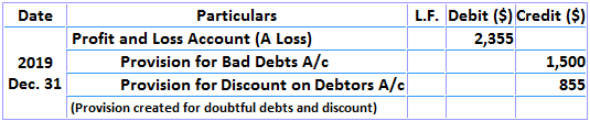 Provision for Discount on Debtors