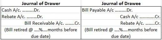 Retired Bill of Exchange Journal Entry