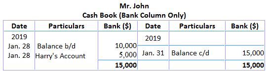 Mr. John's Cash Book