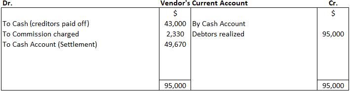 Vendor's Current Account