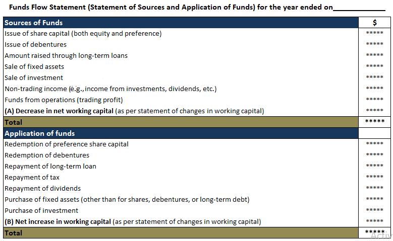 Fund Flow Statement Vertical Format