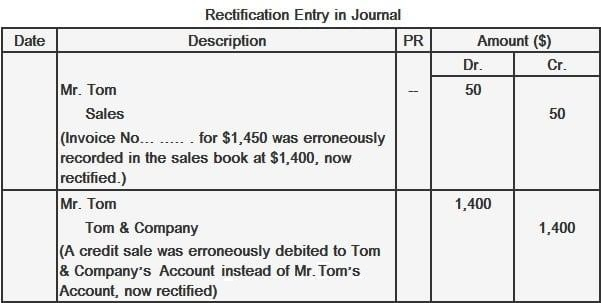 Rectification Entry for Errors Not Affecting Trial Balance