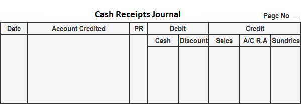 Simple Format of Cash Receipts Journal