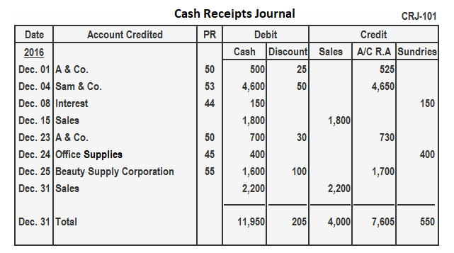 cash-receipt-journal-example