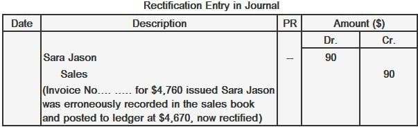 Sara Jason Rectification Entry