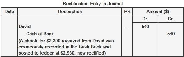 David Rectification Entry