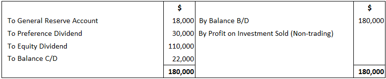 Profit and Loss Appropriation Account Solution 3