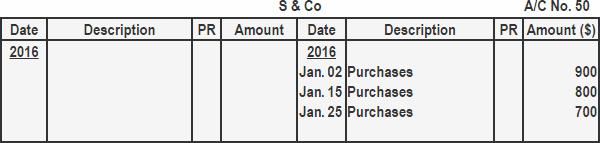 S & Co. Accounts Payable Subsidiary Ledger