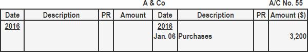 A & Co. Accounts Payable Subsidiary Ledger