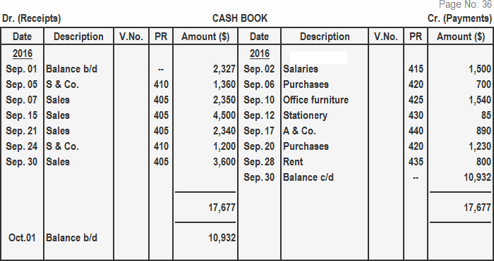 Single Column Cash Book Example